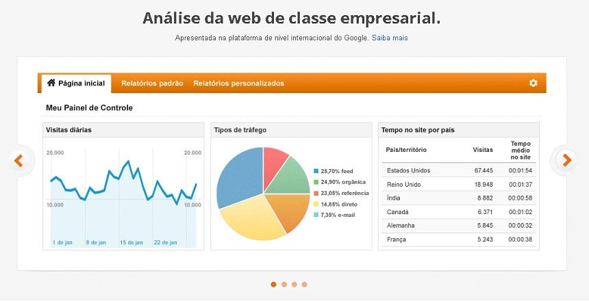 Imagem que mostra os gráficos de desempenho de um site no Google Analytics