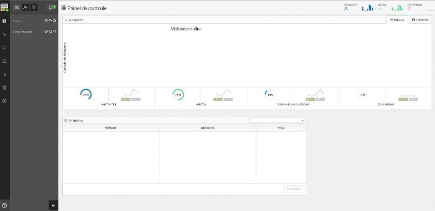 Imagem mostrando o painel do chat para atender seus clientes